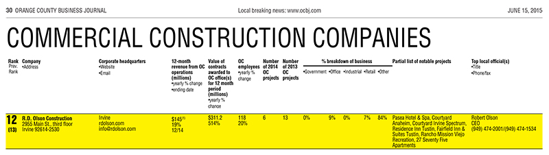 List-2015-OC_Commercial-Construction-Cos-1